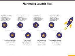 Marketing Launch Plan Create Email Contests Ppt Powerpoint Templates