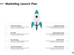 Marketing Launch Plan Create Press Release Ppt Powerpoint Presentation Ideas Professional