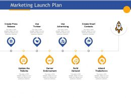 Marketing Launch Plan Garner Endorsement Ppt Powerpoint Presentation Background