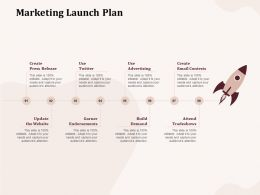 Marketing Launch Plan Garner Endorsements Ppt Powerpoint Presentation Ideas Inspiration