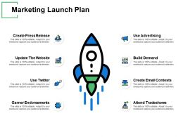 Marketing Launch Plan Growth Ppt Powerpoint Presentation Gallery Tips