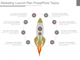 Marketing Launch Plan Powerpoint Topics