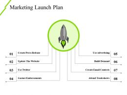 Marketing Launch Plan Ppt Ideas