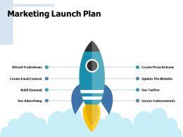 Marketing Launch Plan Ppt Portfolio Professional