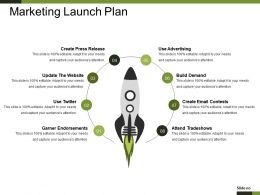 Marketing Launch Plan Ppt Sample File