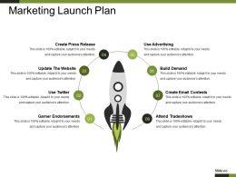 Marketing Launch Plan Ppt Sample File