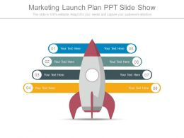 Marketing Launch Plan Ppt Slide Show
