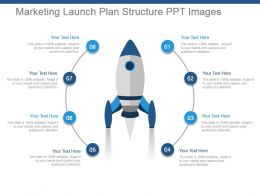 Marketing Launch Plan Structure Ppt Images