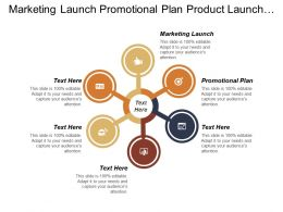 Marketing Launch Promotional Plan Product Launch Event Management