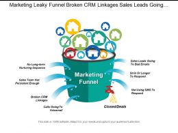 Marketing Leaky Funnel Broken Crm Linkages Sales Leads Going To Bad Emails