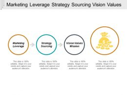 Marketing Leverage Strategy Sourcing Vision Values Mission Cpb
