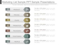 marketing list sample ppt sample presentations