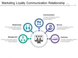 Marketing Loyalty Communication Relationship Service Customer Management
