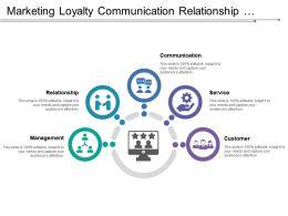 Marketing Loyalty Communication Relationship Service Customer Management