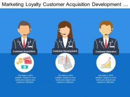 Marketing Loyalty Customer Acquisition Development And Retention