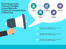 Marketing Loyalty Customer Insights Instant Rewards Targeted Communication And Reporting