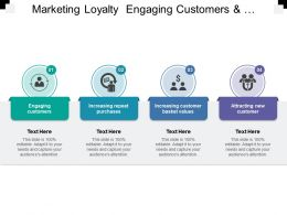 Marketing Loyalty Engaging Customers And Increasing Customers Basket Value