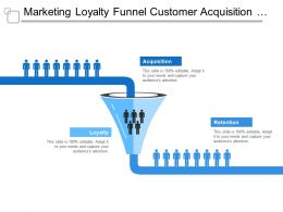 Marketing Loyalty Funnel Customer Acquisition And Retention Process