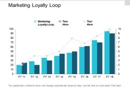 Marketing Loyalty Loop Ppt Powerpoint Presentation Infographic Template Show Cpb