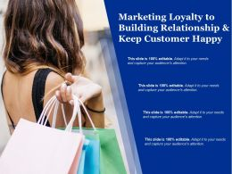 Marketing Loyalty To Building Relationship And Keep Customer Happy