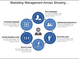 Marketing Management Arrows Showing Campaigns Nurture And Qualifies Leads