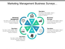 Marketing Management Business Surveys Organizational Learning Network Marketing Cpb