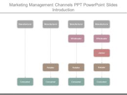Marketing Management Channels Ppt Powerpoint Slides Introduction