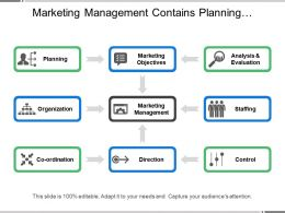 Marketing Management Contains Planning Direction Coordination And Organisation