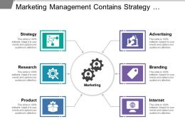 Marketing Management Contains Strategy Advertising Branding And Internet
