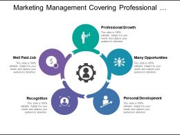 Marketing Management Covering Professional Growth Opportunities Recognition