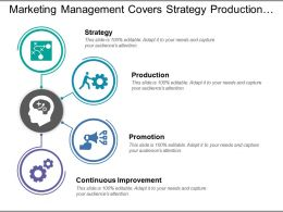 Marketing Management Covers Strategy Production Promotion And Continuous Improvement