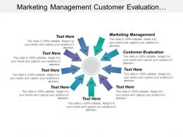 Marketing Management Customer Evaluation Business Challenges Database Marketing