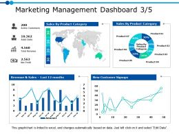 Marketing Management Dashboard 3 5 Ppt Powerpoint Presentation Gallery Designs