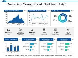 Marketing Management Dashboard 4 5 Ppt Powerpoint Presentation Gallery Example