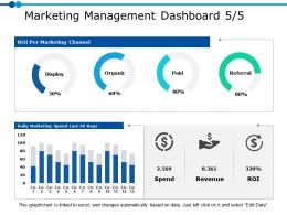 Marketing Management Dashboard 5 5 Ppt Powerpoint Presentation Gallery Graphics