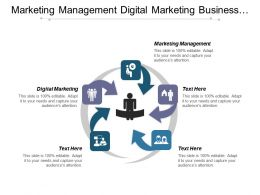 Marketing Management Digital Marketing Business Management Product Lifecycle Management Cpb