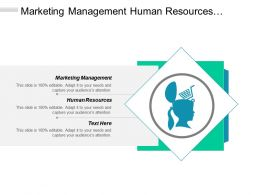 Marketing Management Human Resources Processes Global Management Scm Strategy Cpb