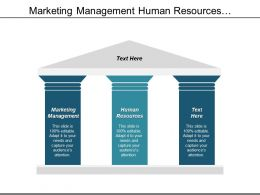 Marketing Management Human Resources Strategies Technical Analysis Direct Marketing Cpb
