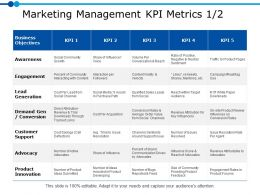 Marketing Management Kpi Metrics 1 2 Ppt Powerpoint Presentation Gallery Guide