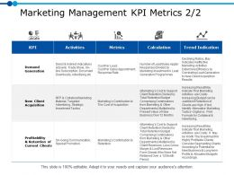 Marketing Management Kpi Metrics 2 2 Ppt Powerpoint Presentation Gallery Influencers