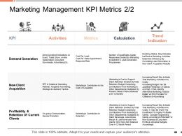 Marketing Management KPI Metrics Activities Ppt Powerpoint Presentation Gallery