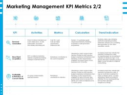 Marketing Management KPI Metrics Client Ppt Powerpoint Layouts Graphic