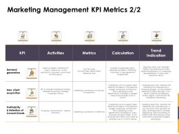 Marketing Management KPI Metrics Client Ppt Powerpoint Model Themes