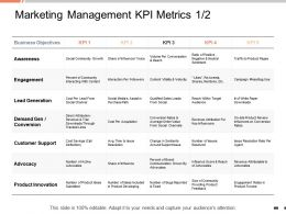 Marketing Management KPI Metrics Engagement Ppt Powerpoint Presentation Portfolio