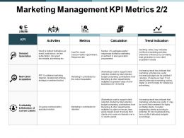 Marketing Management Kpi Metrics Growth Ppt Powerpoint Presentation Infographics Portrait