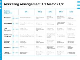 Marketing Management KPI Metrics Lead Ppt Powerpoint Design Ideas