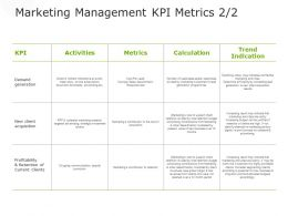Marketing Management KPI Metrics Management Ppt Powerpoint Presentation Infographic Template Guide