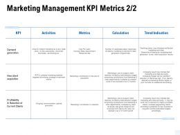 Marketing Management Kpi Metrics Metrics Ppt Powerpoint Presentation Pictures Portfolio