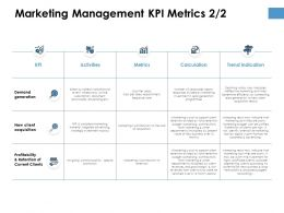 Marketing Management KPI Metrics Planning Ppt Powerpoint Presentation Slides Themes