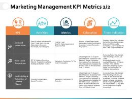 Marketing Management KPI Metrics Ppt Powerpoint Presentation File Graphics Tutorials